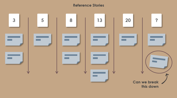 scrum-reference-story1